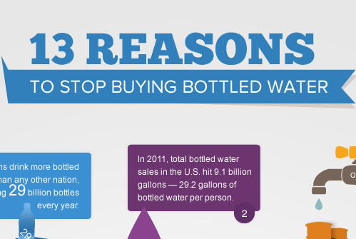 13 Reasons To Stop Buying Bottled Water